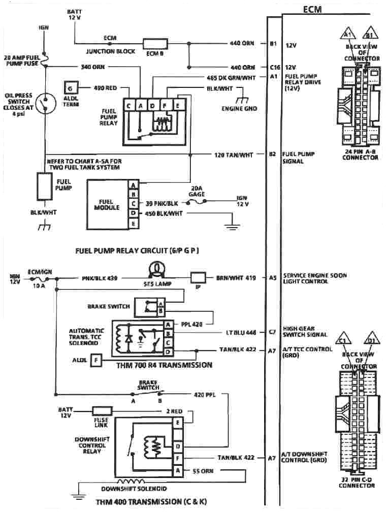 98 gm alternator wiring gm wiring diagrams instructions rh appsxplora co 1993 C1500 Cluster Wiring Diagram GMC Suburban Wiring Diagram